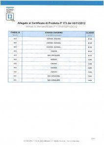 7.Certificato KIO- ICMQ_Page_2